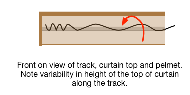 Front view of curtain, track and pelmet